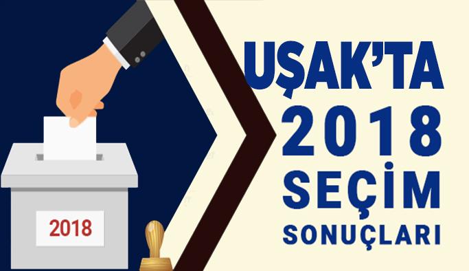 İşte Uşak'ta 24 Haziran Seçim Sonuçları